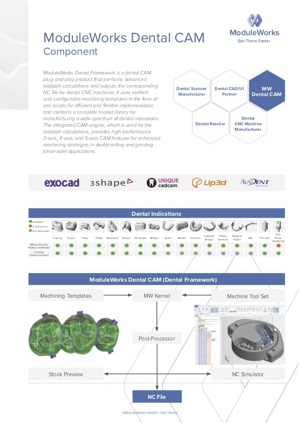 ModuleWorks_dental_CAM_component_factsheet