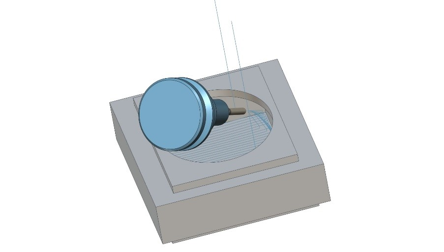 Automatic Tilting