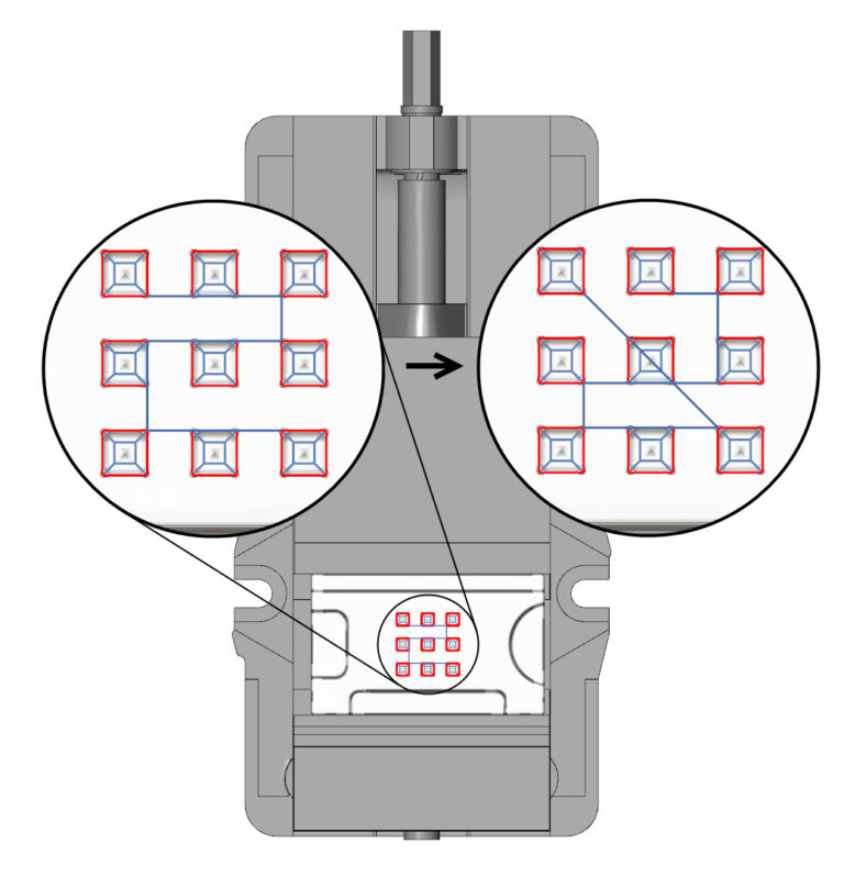 Adjustable machining sequence for 2-axis engraving