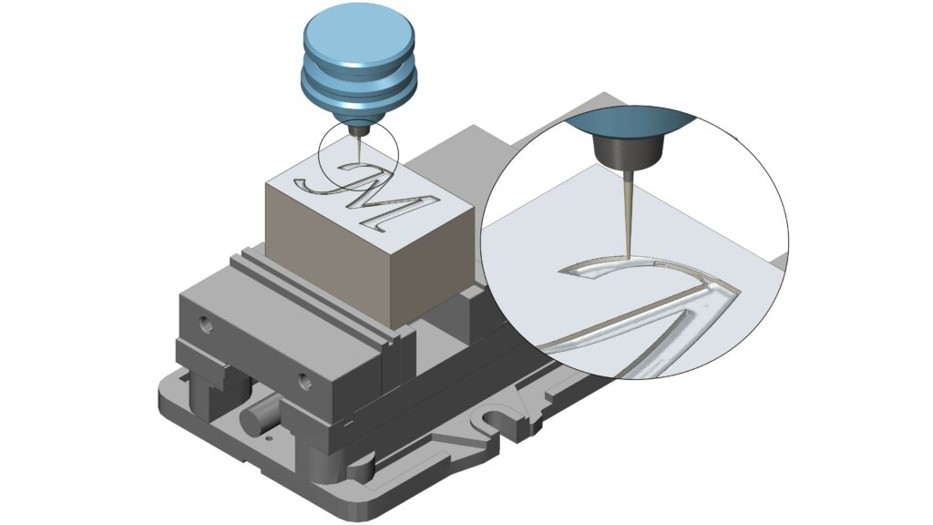 2-Axis roughing and finishing in a single operation